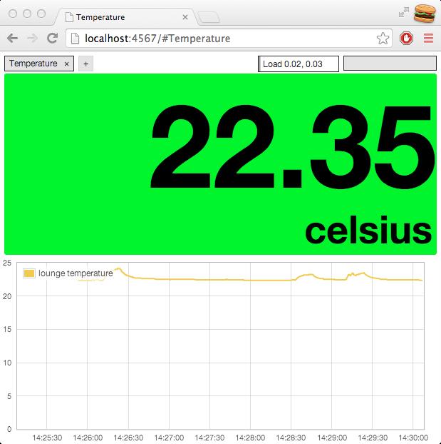 Sending events from an Arduino to Riemann